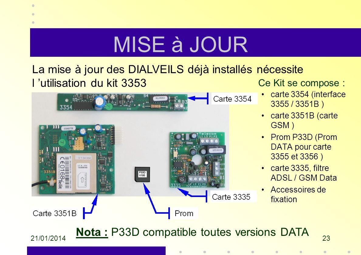 MISE à JOURLa mise à jour des DIALVEILS déjà installés nécessite l 'utilisation du kit 3353. Ce Kit se compose :
