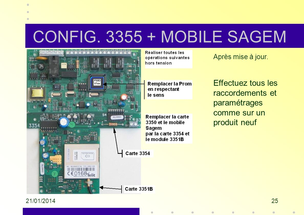 CONFIG. 3355 + MOBILE SAGEM Après mise à jour. Effectuez tous les raccordements et paramétrages comme sur un produit neuf.