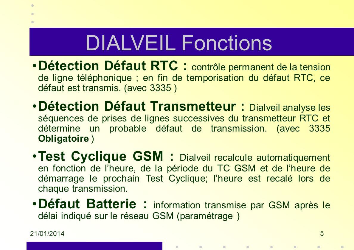 DIALVEIL Fonctions