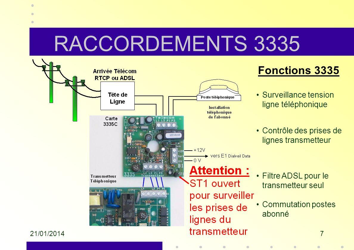 RACCORDEMENTS 3335 Fonctions 3335