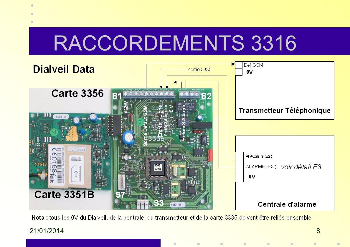 RACCORDEMENTS 3316 26/03/2017
