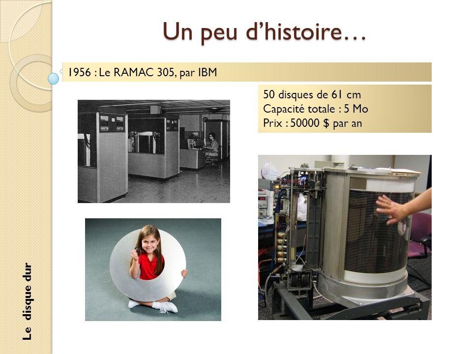 Un peu d'histoire… 1956 : Le RAMAC 305, par IBM 50 disques de 61 cm