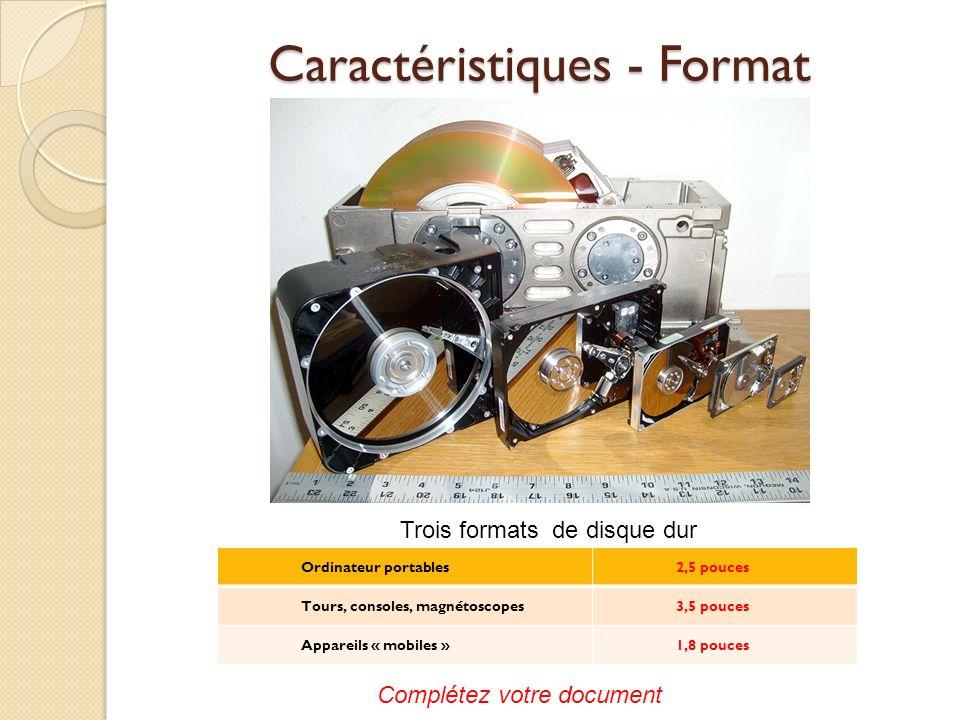 Caractéristiques - Format