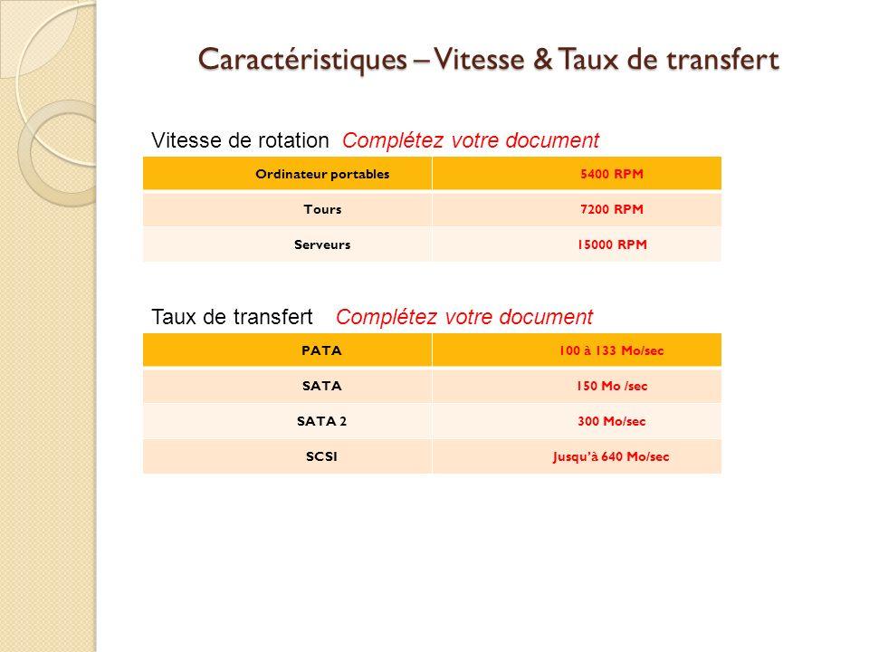 Caractéristiques – Vitesse & Taux de transfert