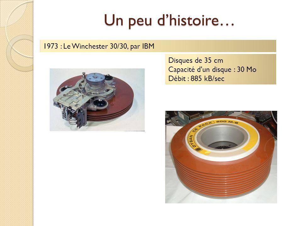 Un peu d'histoire… 1973 : Le Winchester 30/30, par IBM