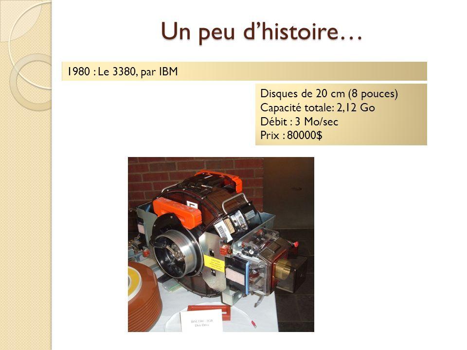 Un peu d'histoire… 1980 : Le 3380, par IBM Disques de 20 cm (8 pouces)