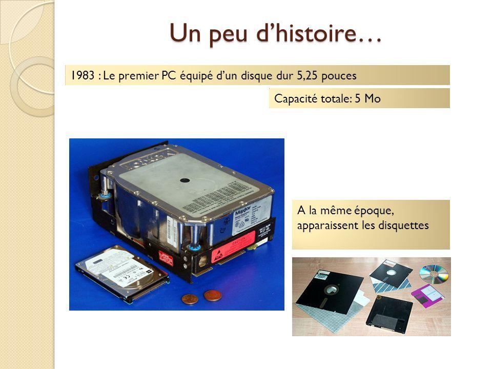 Un peu d'histoire… 1983 : Le premier PC équipé d'un disque dur 5,25 pouces. Capacité totale: 5 Mo.