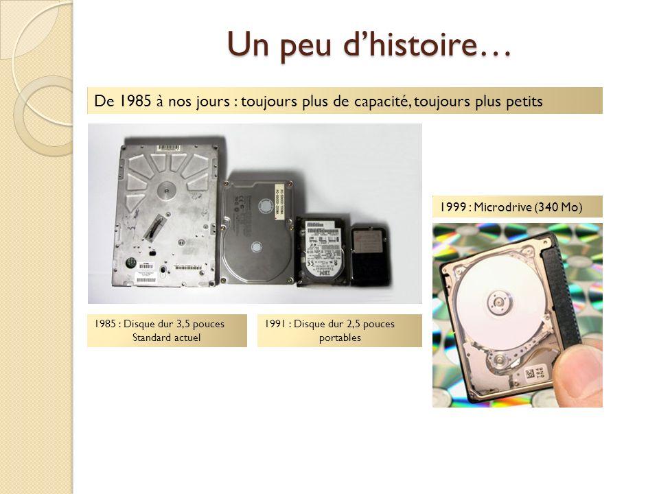 Un peu d'histoire… De 1985 à nos jours : toujours plus de capacité, toujours plus petits. 1999 : Microdrive (340 Mo)