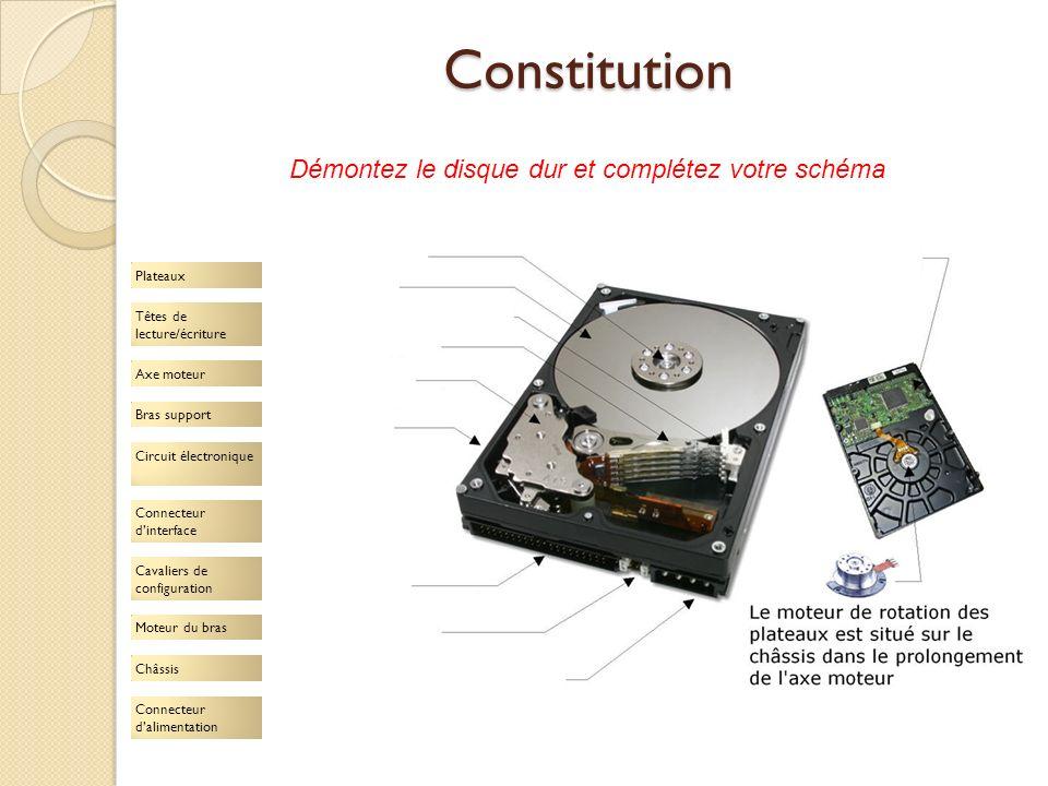 Constitution Démontez le disque dur et complétez votre schéma Plateaux
