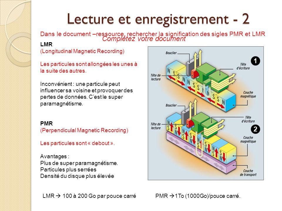 Lecture et enregistrement - 2