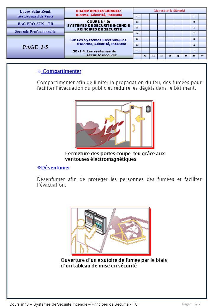 Lycée Saint-Rémi, site Léonard de Vinci. BAC PRO SEN – TR. Seconde Professionnelle. PAGE 3/5. CHAMP PROFESSIONNEL: