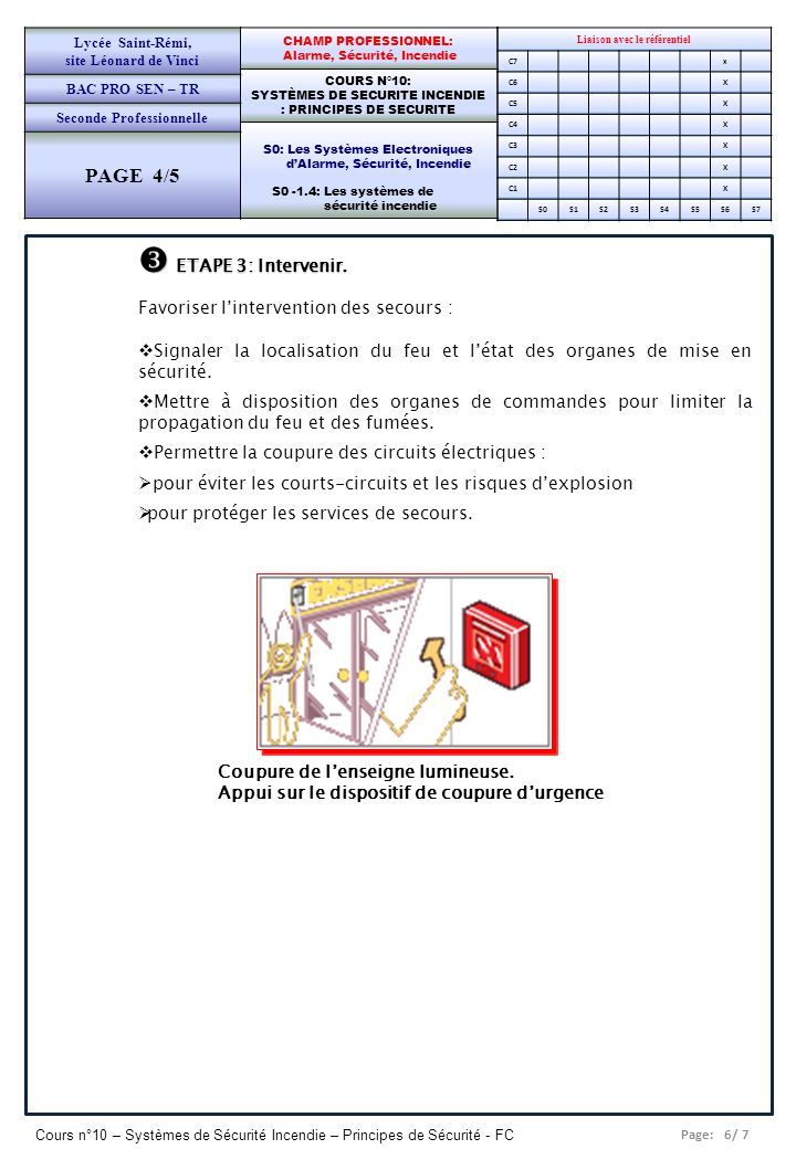PAGE 4/5 ETAPE 3: Intervenir. Favoriser l'intervention des secours :