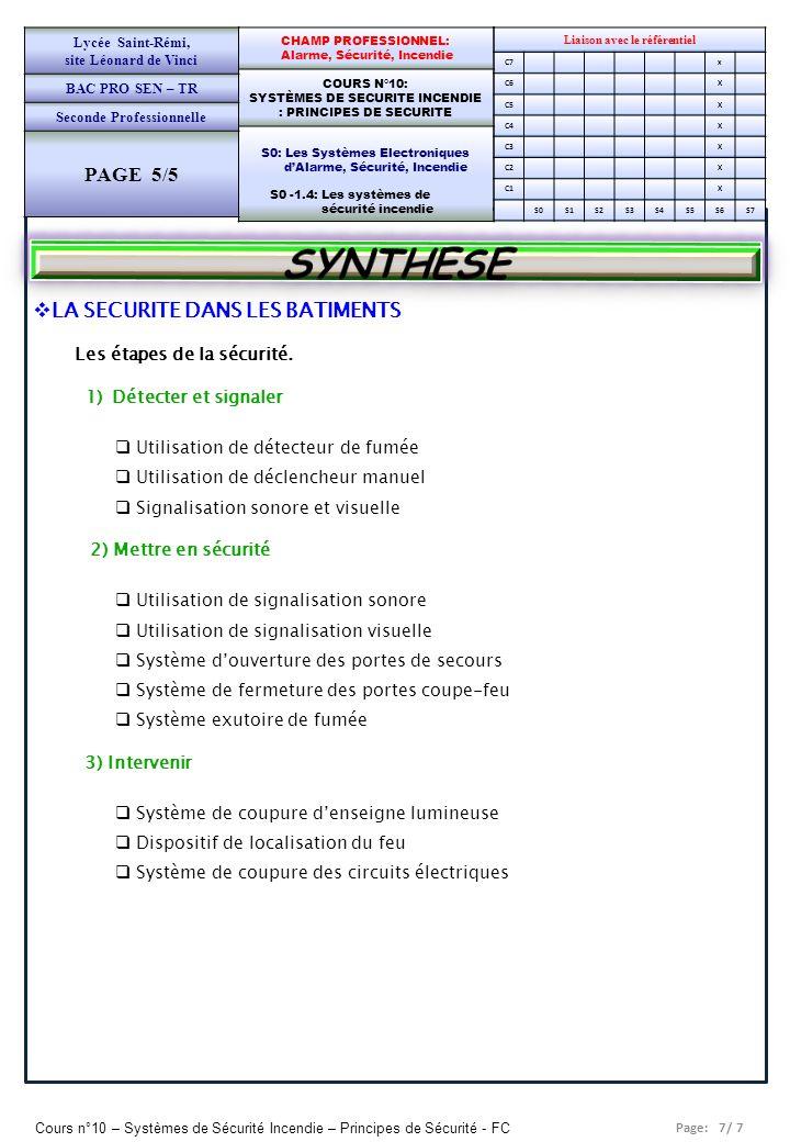 SYNTHESE PAGE 5/5 LA SECURITE DANS LES BATIMENTS