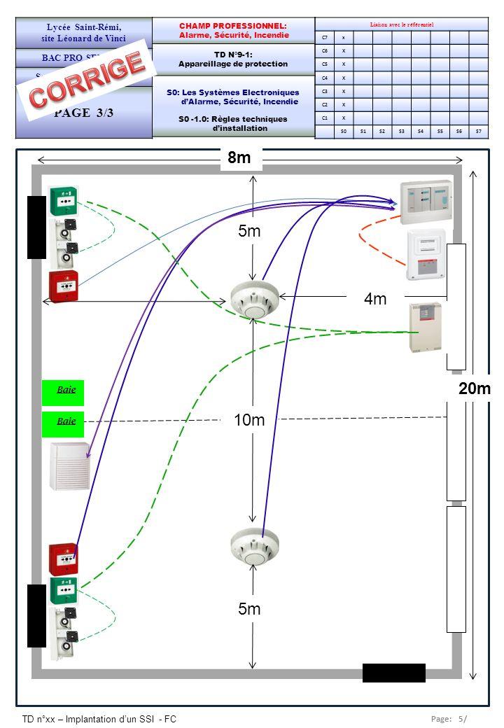 CORRIGE 8m 5m 4m 20m 10m 5m PAGE 3/3 Lycée Saint-Rémi,
