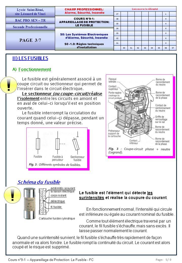 PAGE 3/7 II) LES FUSIBLES Schéma du fusible Fonctionnement