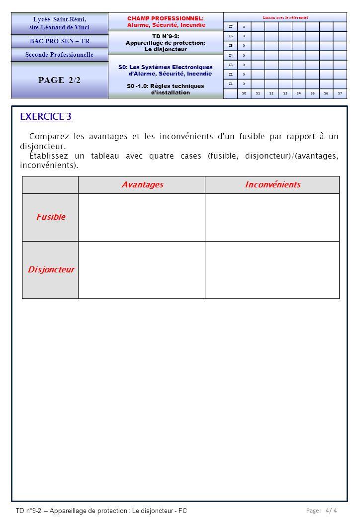 Lycée Saint-Rémi,site Léonard de Vinci. BAC PRO SEN – TR. Seconde Professionnelle. PAGE 2/2. CHAMP PROFESSIONNEL: