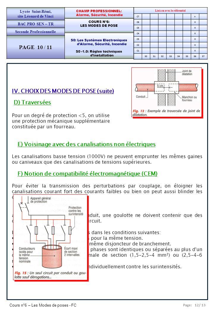 IV. CHOIX DES MODES DE POSE (suite) D) Traversées