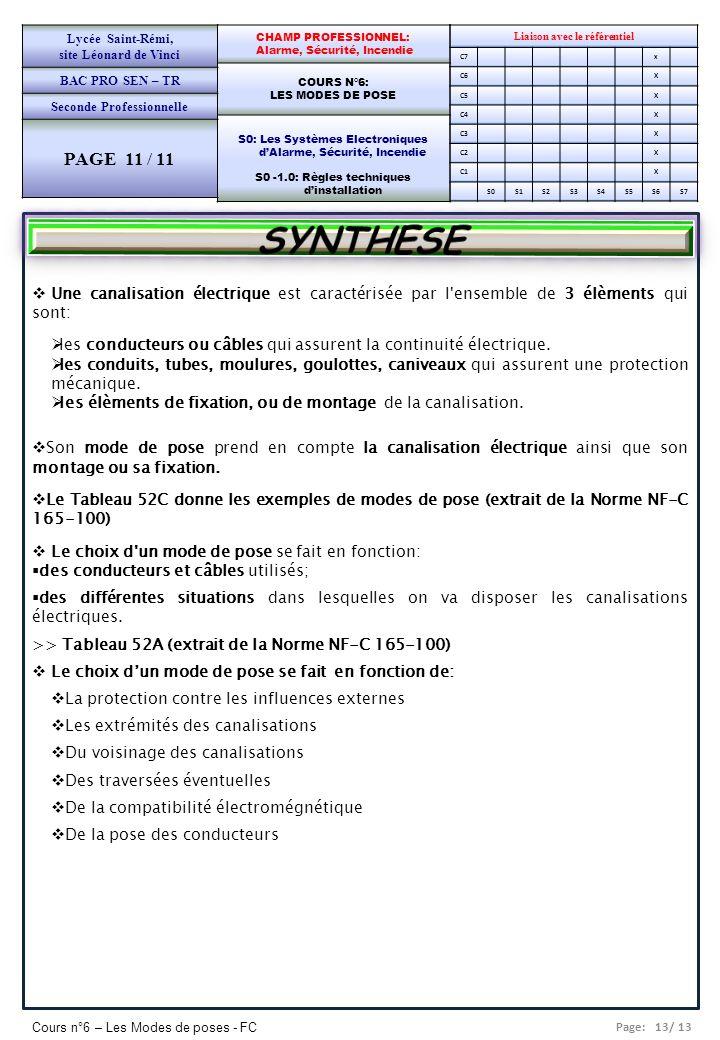 Lycée Saint-Rémi,site Léonard de Vinci. BAC PRO SEN – TR. Seconde Professionnelle. PAGE 11 / 11. CHAMP PROFESSIONNEL: