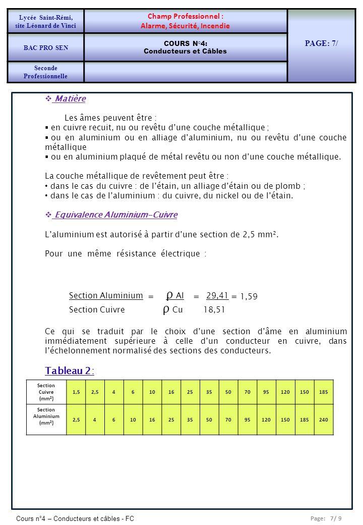 Tableau 2: Champ Professionnel : Alarme, Sécurité, Incendie PAGE: 7/