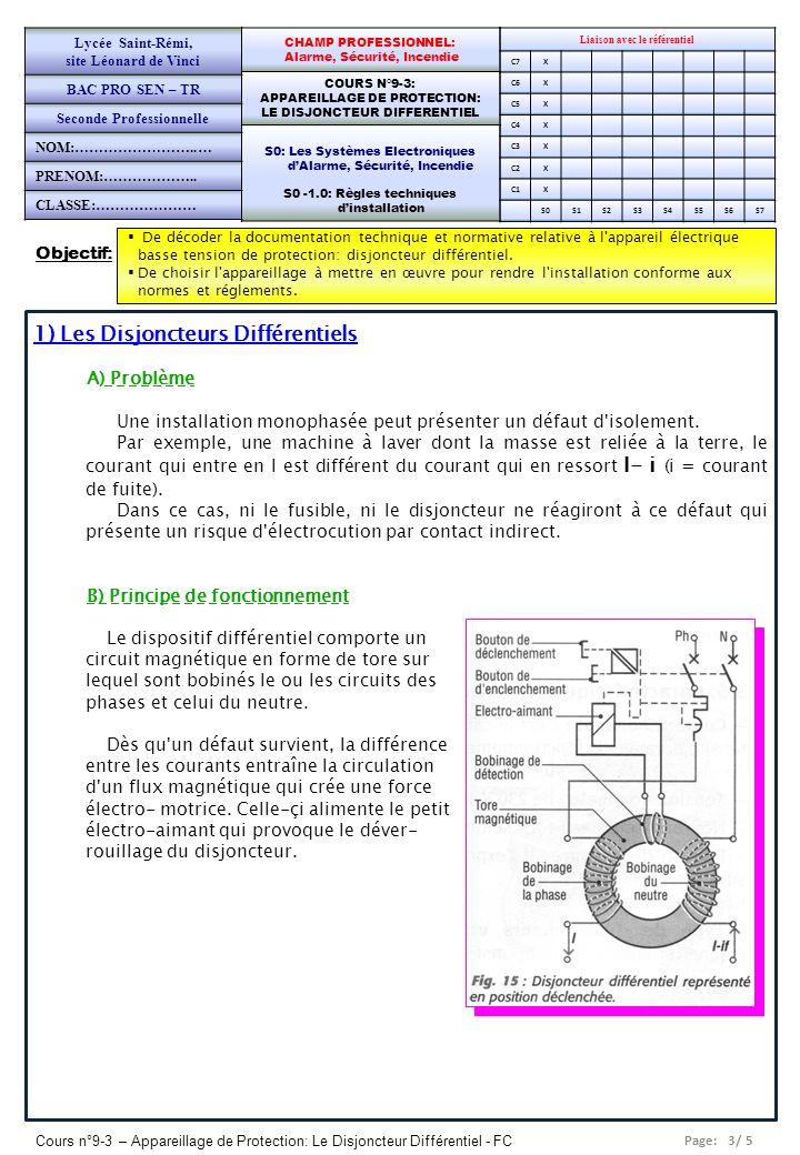 1) Les Disjoncteurs Différentiels