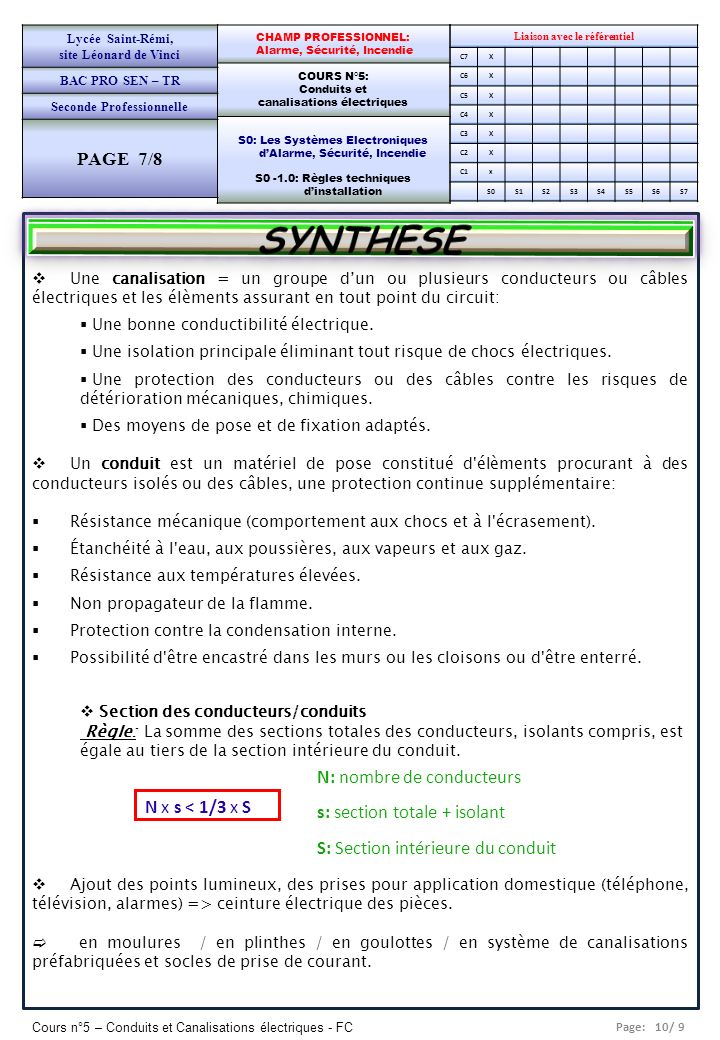 SYNTHESE PAGE 7/8 N: nombre de conducteurs s: section totale + isolant