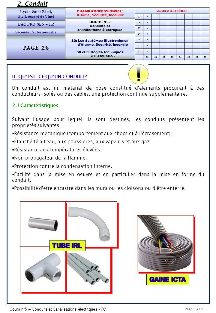 TUBE IRL GAINE ICTA 2. Conduit PAGE 2/8 II. QU'EST-CE QU'UN CONDUIT