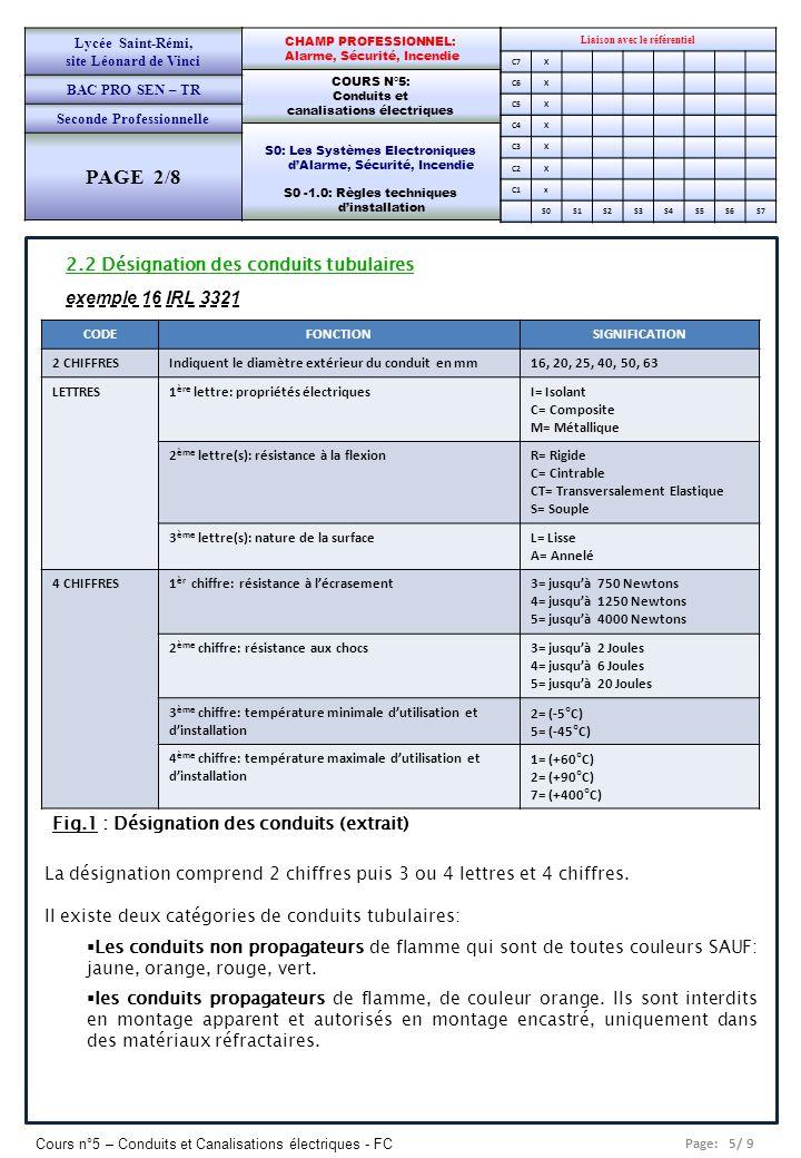 PAGE 2/8 2.2 Désignation des conduits tubulaires exemple 16 IRL 3321