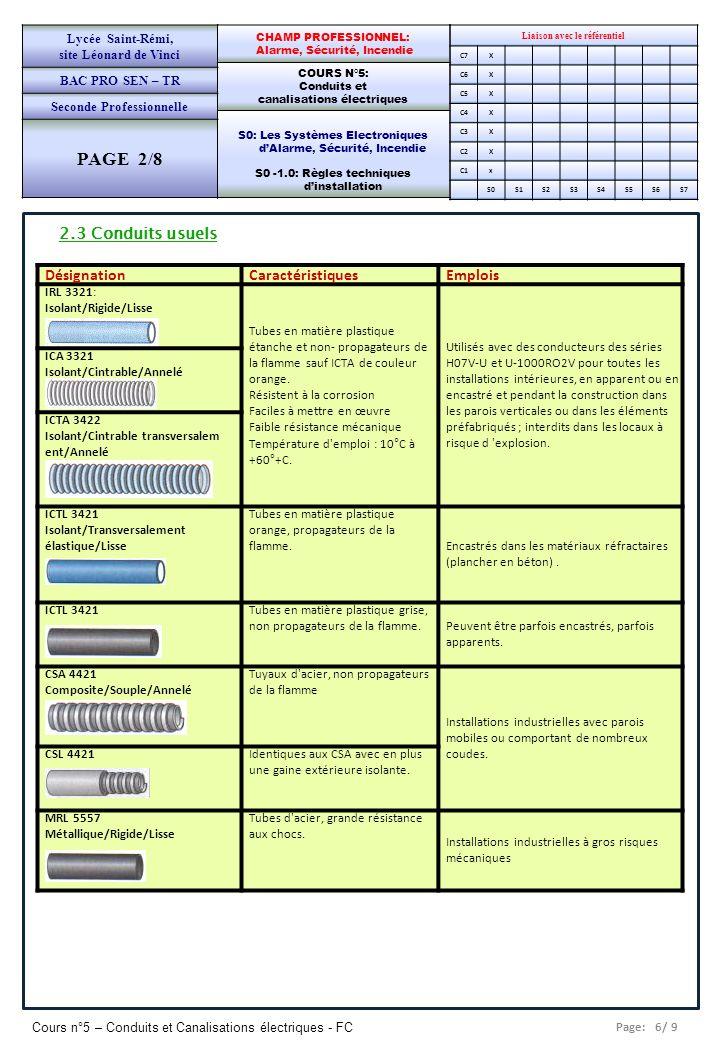 PAGE 2/8 2.3 Conduits usuels Désignation Caractéristiques Emplois