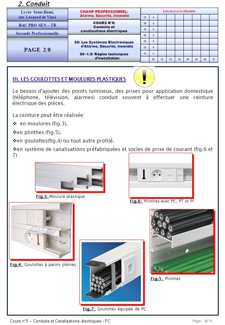 2. Conduit PAGE 2/8 III. LES GOULOTTES ET MOULURES PLASTIQUES