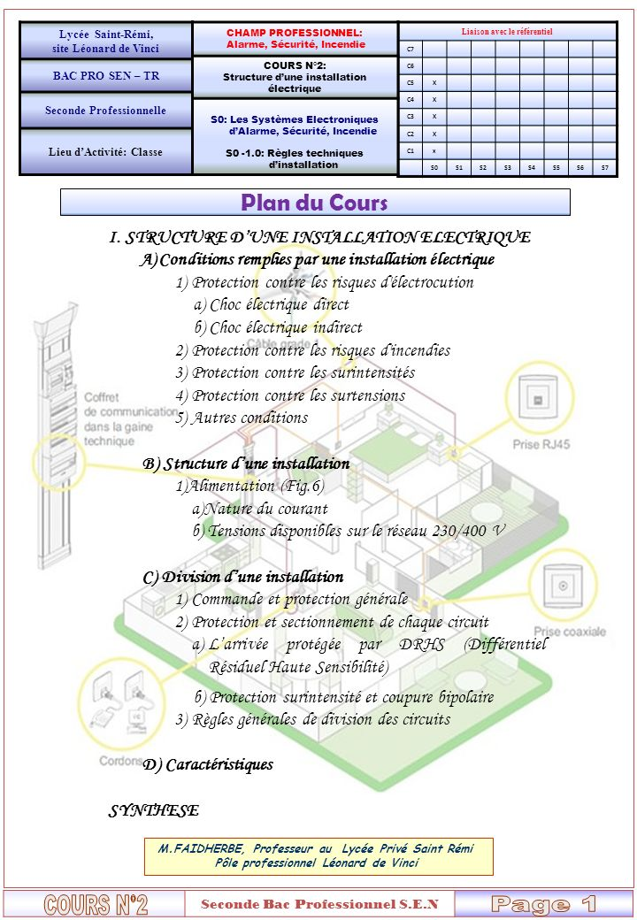 COURS N°2 Page 1 Plan du Cours
