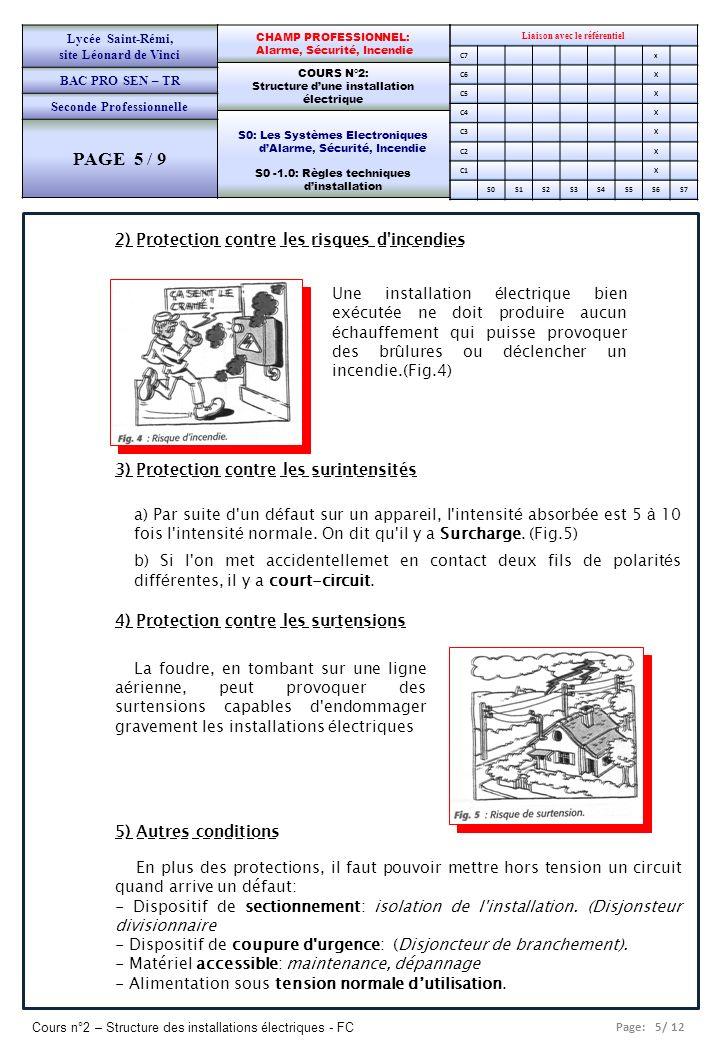 PAGE 5 / 9 2) Protection contre les risques d incendies