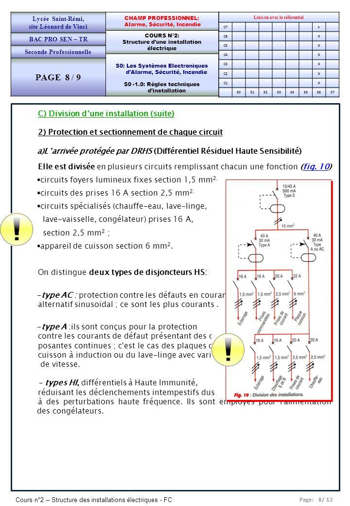 PAGE 8 / 9 C) Division d'une installation (suite)