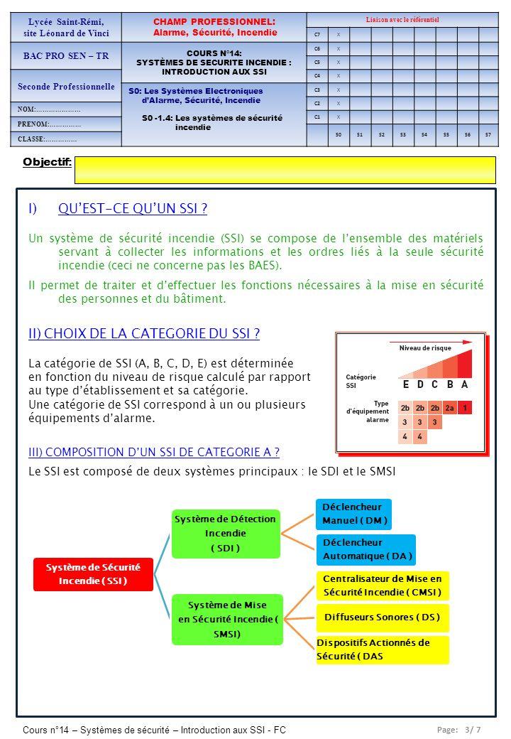 II) CHOIX DE LA CATEGORIE DU SSI