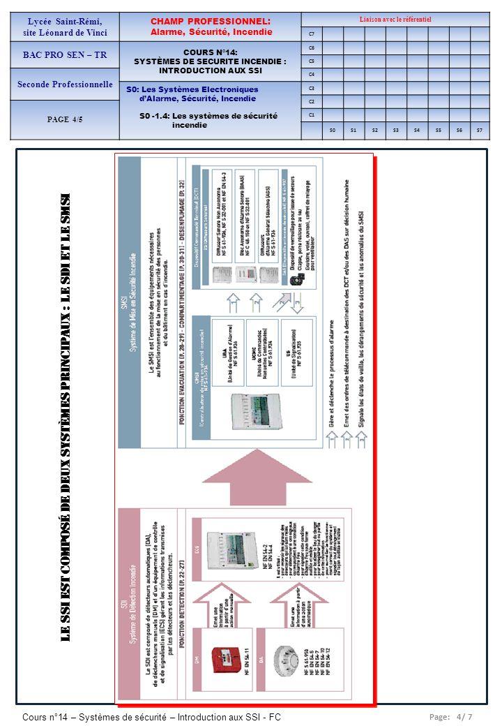 Le SSI est composé de deux systèmes principaux : le SDI et le SMSI