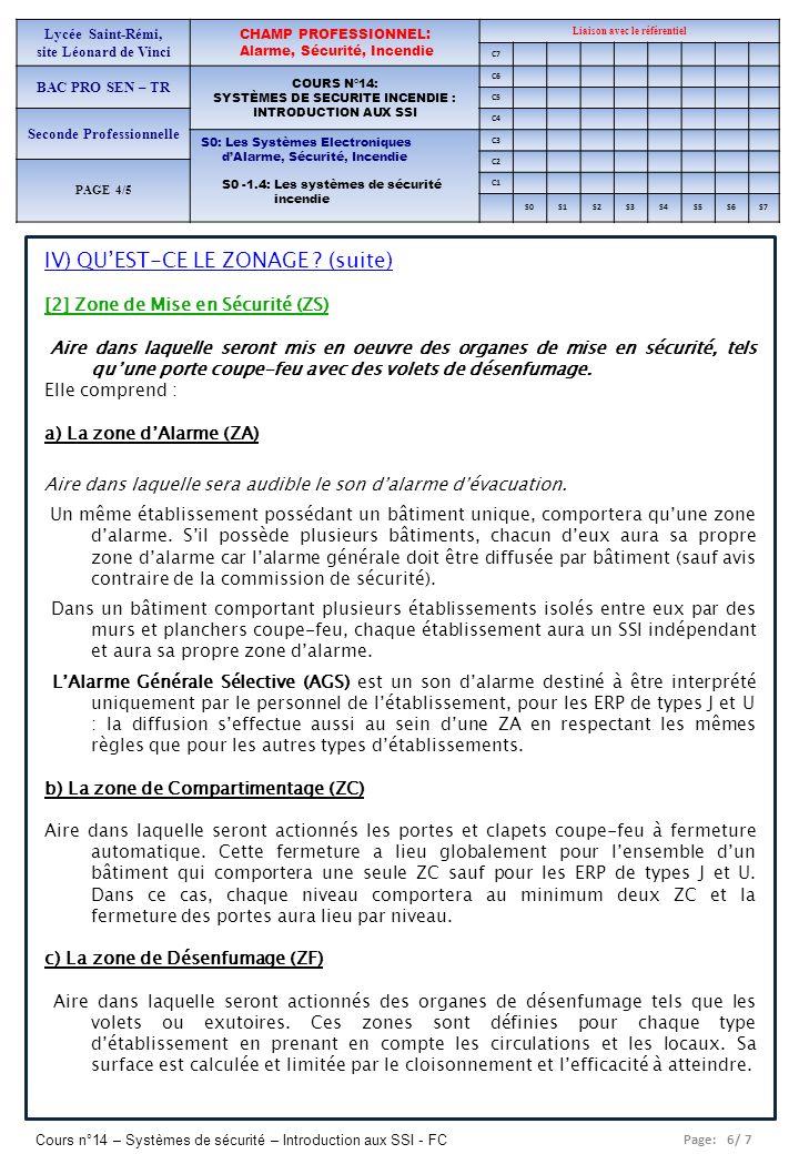 IV) QU'EST-CE LE ZONAGE (suite)