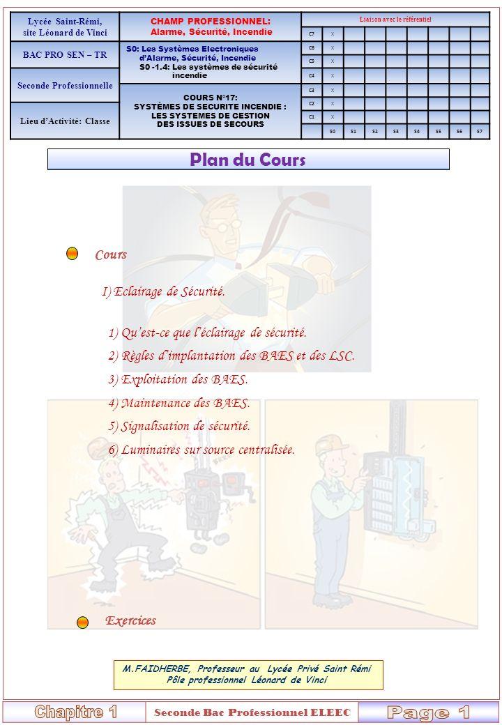 Chapitre 1 Page 1 Plan du Cours Cours I) Eclairage de Sécurité.