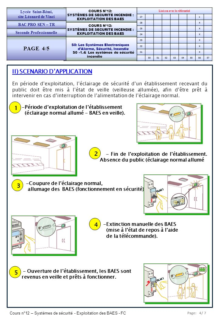 II) SCENARIO D'APPLICATION