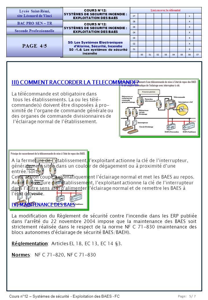 III) COMMENT RACCORDER LA TELECOMMANDE