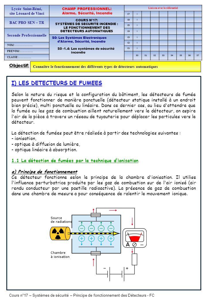I) LES DETECTEURS DE FUMEES