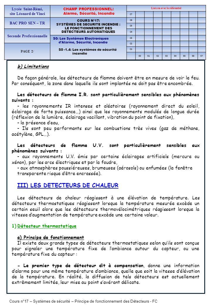 III) LES DETECTEURS DE CHALEUR
