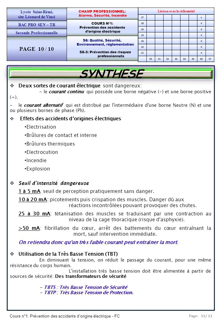 Lycée Saint-Rémi, site Léonard de Vinci. BAC PRO SEN – TR. Seconde Professionnelle. PAGE 10 / 10.