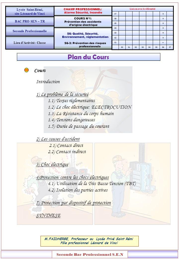 Plan du Cours Cours Introduction 1) Le problème de la sécurité