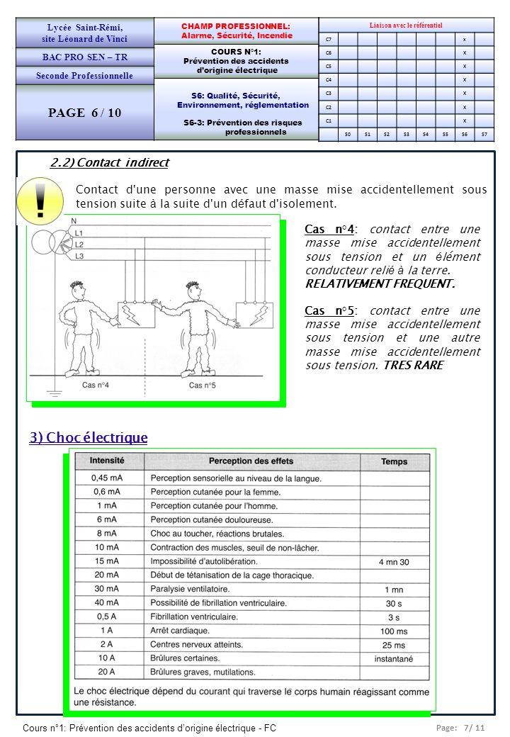 PAGE 6 / 10 3) Choc électrique 2.2) Contact indirect
