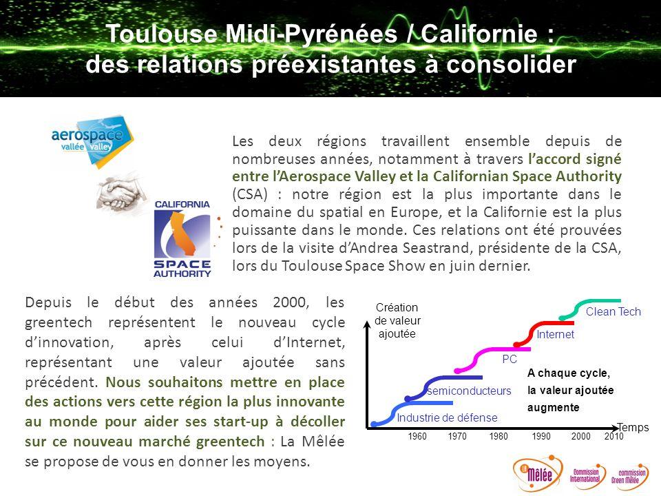 Toulouse Midi-Pyrénées / Californie : des relations préexistantes à consolider