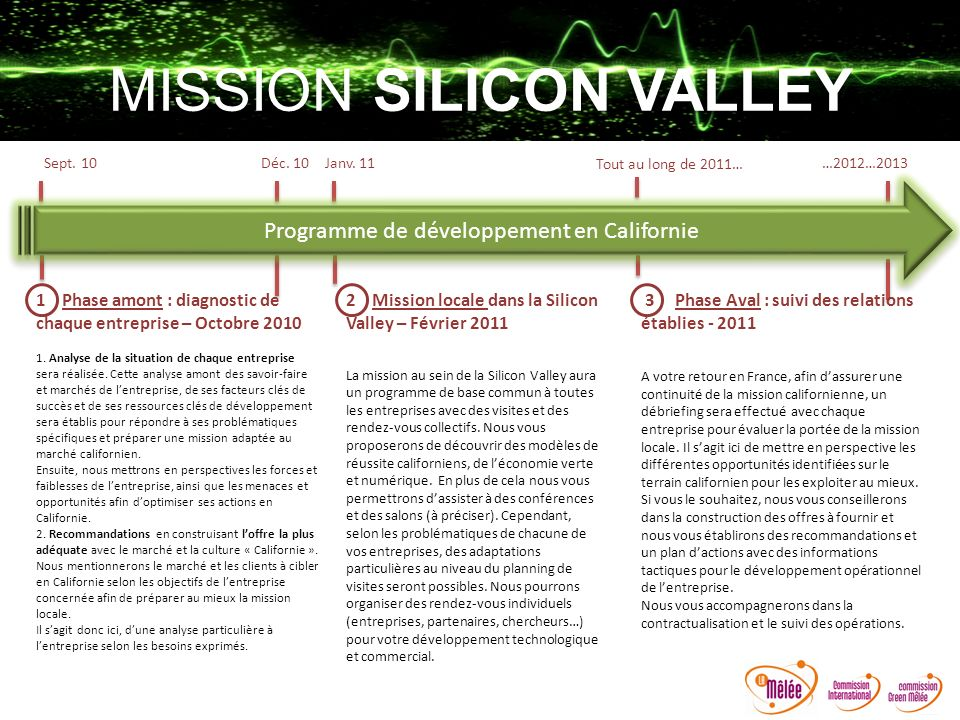 MISSION SILICON VALLEY