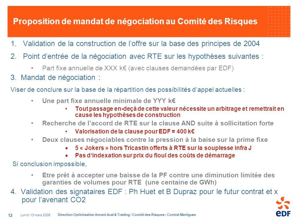 Proposition de mandat de négociation au Comité des Risques