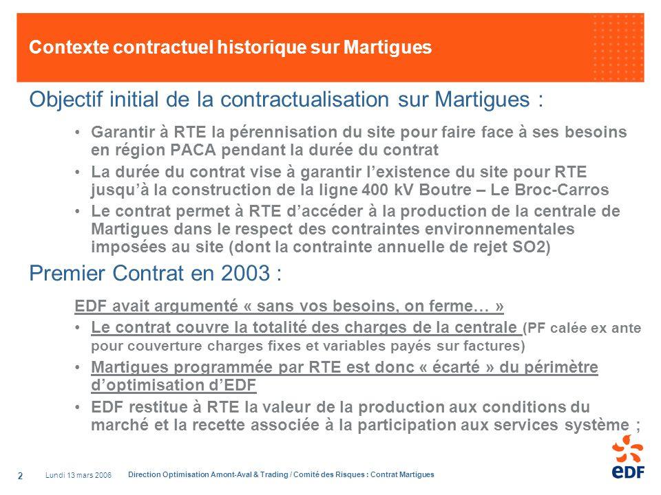 Contexte contractuel historique sur Martigues