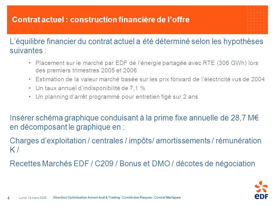 Contrat actuel : construction financière de l'offre