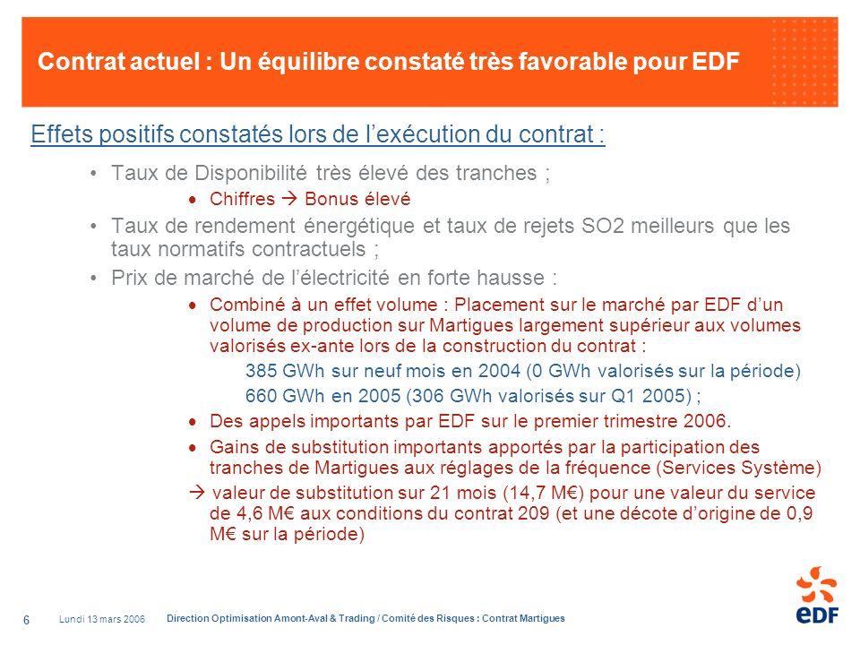 Contrat actuel : Un équilibre constaté très favorable pour EDF