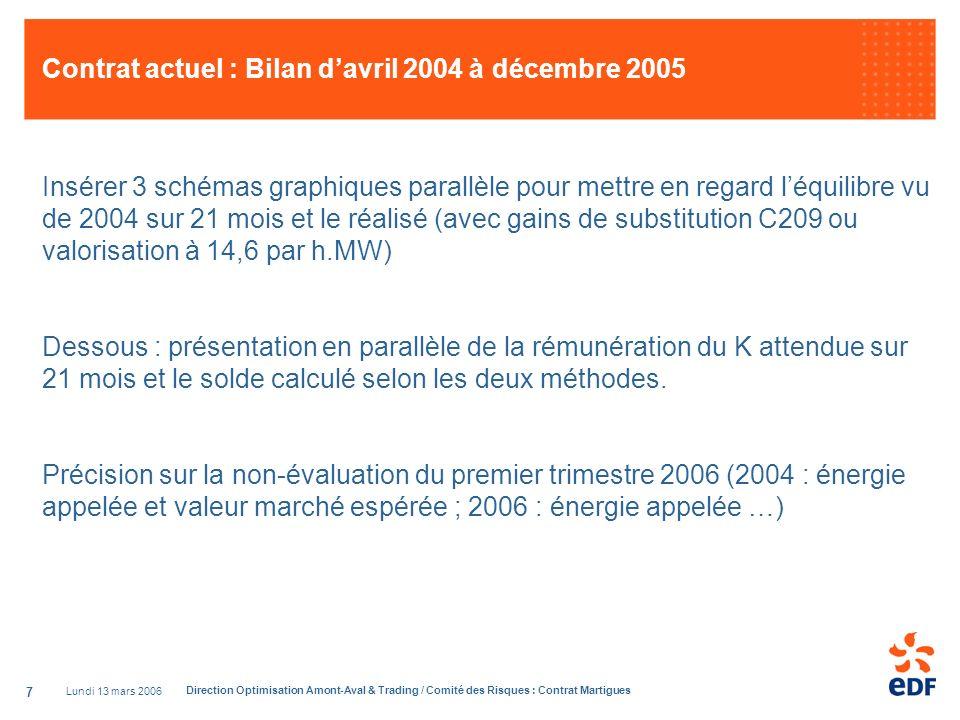 Contrat actuel : Bilan d'avril 2004 à décembre 2005